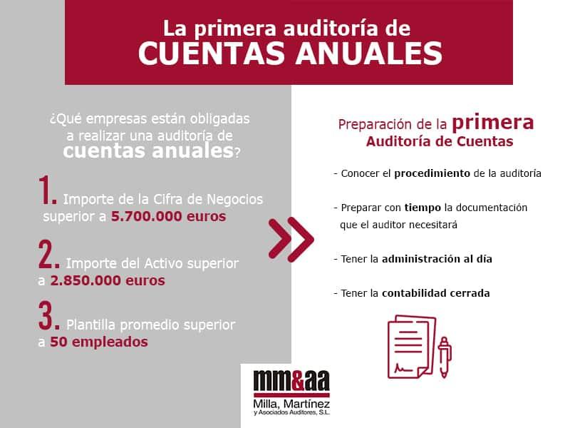 La primera auditoría de cuentas anuales