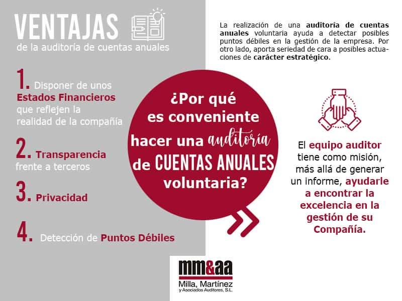 Por qué es conveniente hacer una auditoría de cuentas anuales voluntaria (1)